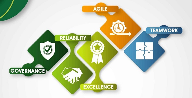 """GGF """"Great Value"""", To be A Great Team to Achieve Great Target"""